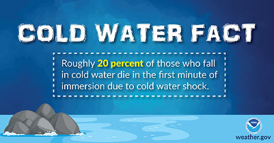 Cold Water Safety